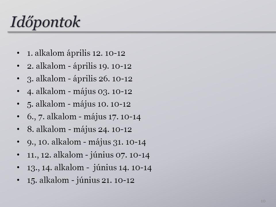 Időpontok 1. alkalom április 12. 10-12 2. alkalom - április 19. 10-12 3. alkalom - április 26. 10-12 4. alkalom - május 03. 10-12 5. alkalom - május 1