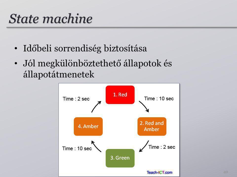 State machine Időbeli sorrendiség biztosítása Jól megkülönböztethető állapotok és állapotátmenetek 40