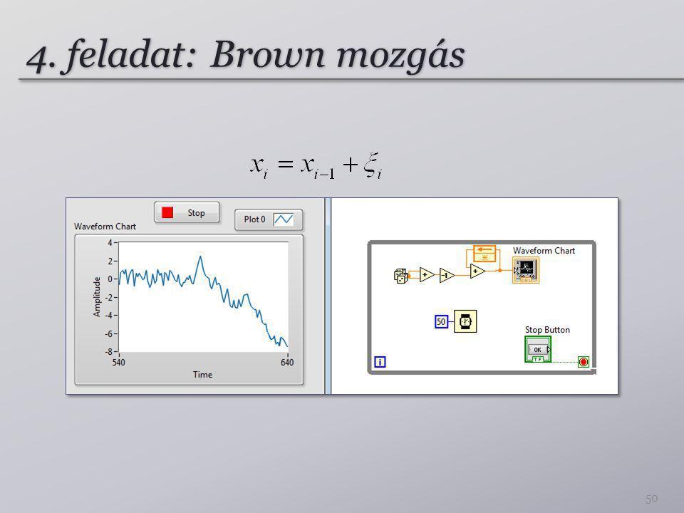 4. feladat: Brown mozgás 50
