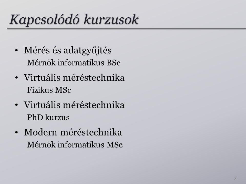 Kapcsolódó kurzusok Mérés és adatgyűjtés Mérnök informatikus BSc Virtuális méréstechnika Fizikus MSc Virtuális méréstechnika PhD kurzus Modern méréste
