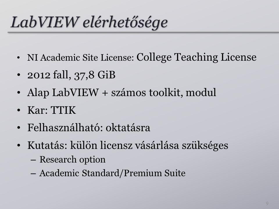 LabVIEW elérhetősége NI Academic Site License: College Teaching License 2012 fall, 37,8 GiB Alap LabVIEW + számos toolkit, modul Kar: TTIK Felhasználható: oktatásra Kutatás: külön licensz vásárlása szükséges – Research option – Academic Standard/Premium Suite 9