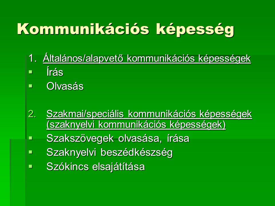 Kommunikációs képesség 1. Általános/alapvető kommunikációs képességek  Írás  Olvasás 2.Szakmai/speciális kommunikációs képességek (szaknyelvi kommun