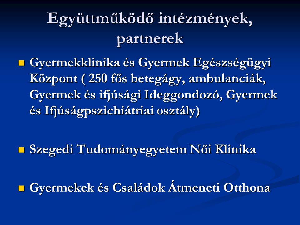 Együttműködő intézmények, partnerek Gyermekklinika és Gyermek Egészségügyi Központ ( 250 fős betegágy, ambulanciák, Gyermek és ifjúsági Ideggondozó, Gyermek és Ifjúságpszichiátriai osztály) Gyermekklinika és Gyermek Egészségügyi Központ ( 250 fős betegágy, ambulanciák, Gyermek és ifjúsági Ideggondozó, Gyermek és Ifjúságpszichiátriai osztály) Szegedi Tudományegyetem Női Klinika Szegedi Tudományegyetem Női Klinika Gyermekek és Családok Átmeneti Otthona Gyermekek és Családok Átmeneti Otthona