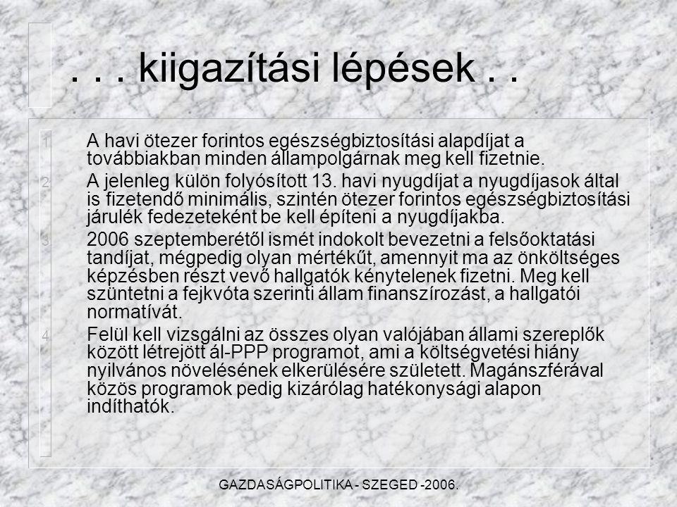 GAZDASÁGPOLITIKA - SZEGED -2006. A KIIGAZÍTÁS LÉPÉSEI .