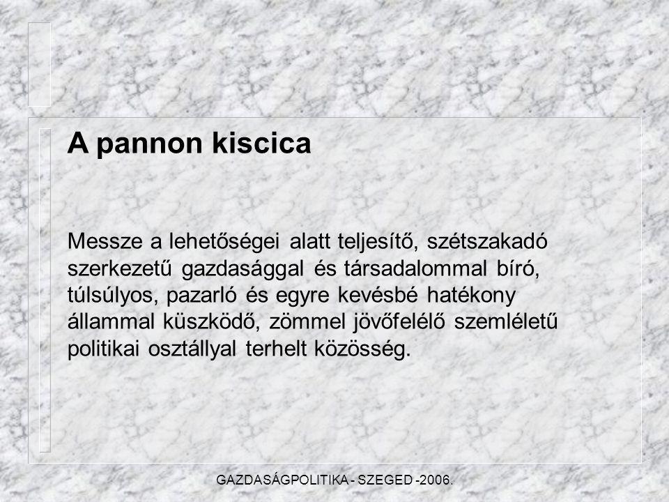 GAZDASÁGPOLITIKA - SZEGED -2006.Módosítandók a pártokról szóló törvények, jogszabályok.