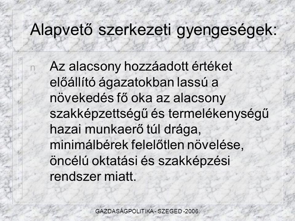 GAZDASÁGPOLITIKA - SZEGED -2006. n KÖSZÖNÖM A FIGYELMÜKET! – belyo@mailop.ksh.hu