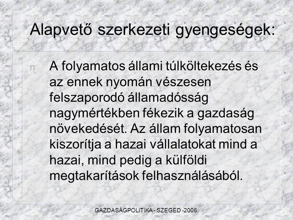 GAZDASÁGPOLITIKA - SZEGED -2006....kiigazítási lépések..