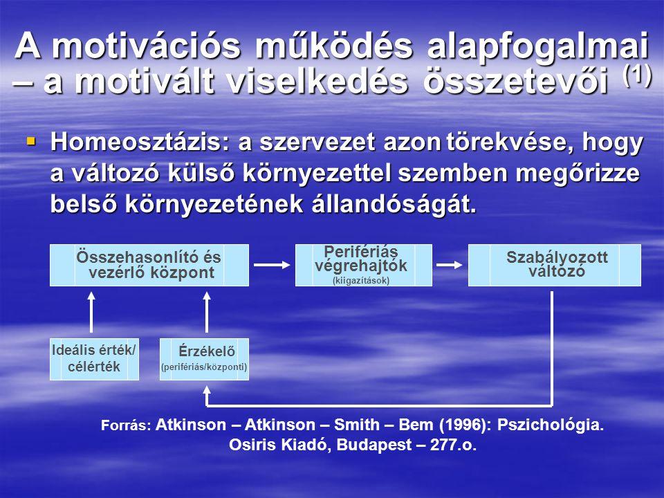 A motivációs működés alapfogalmai – a motivált viselkedés összetevői (1)  Homeosztázis: a szervezet azon törekvése, hogy a változó külső környezettel szemben megőrizze belső környezetének állandóságát.