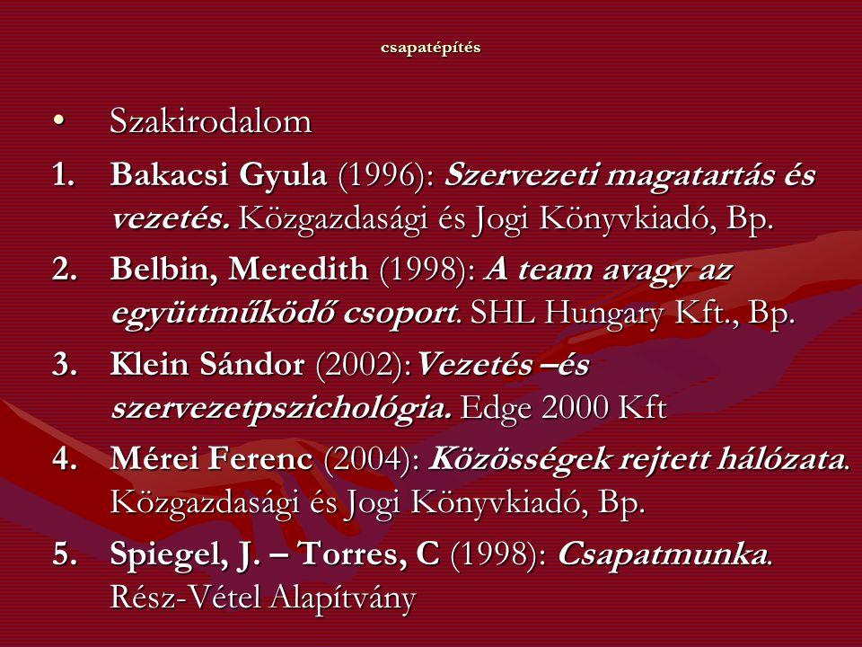 csapatépítés SzakirodalomSzakirodalom 1.Bakacsi Gyula (1996): Szervezeti magatartás és vezetés. Közgazdasági és Jogi Könyvkiadó, Bp. 2.Belbin, Meredit