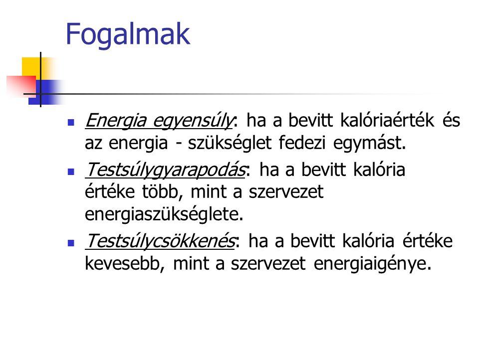 Fogalmak Energia egyensúly: ha a bevitt kalóriaérték és az energia - szükséglet fedezi egymást. Testsúlygyarapodás: ha a bevitt kalória értéke több, m