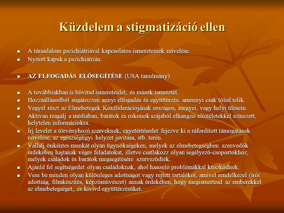 Küzdelem a stigmatizáció ellen A társadalom pszichiátriával kapcsolatos ismereteinek növelése. A társadalom pszichiátriával kapcsolatos ismereteinek n