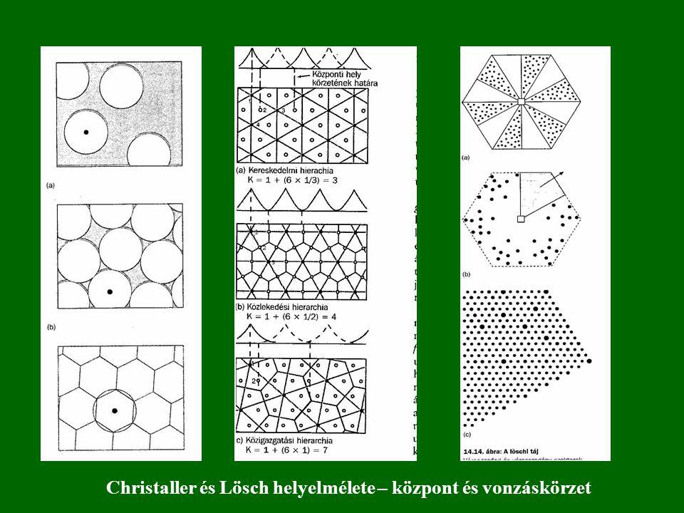 Christaller és Lösch helyelmélete – központ és vonzáskörzet