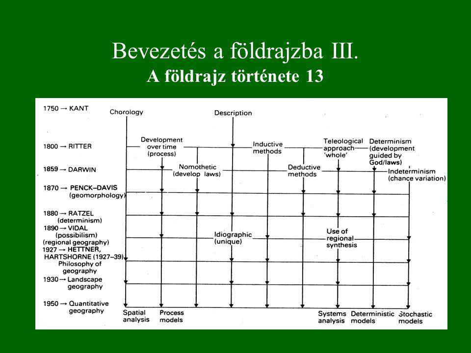 Bevezetés a földrajzba III. A földrajz története 13