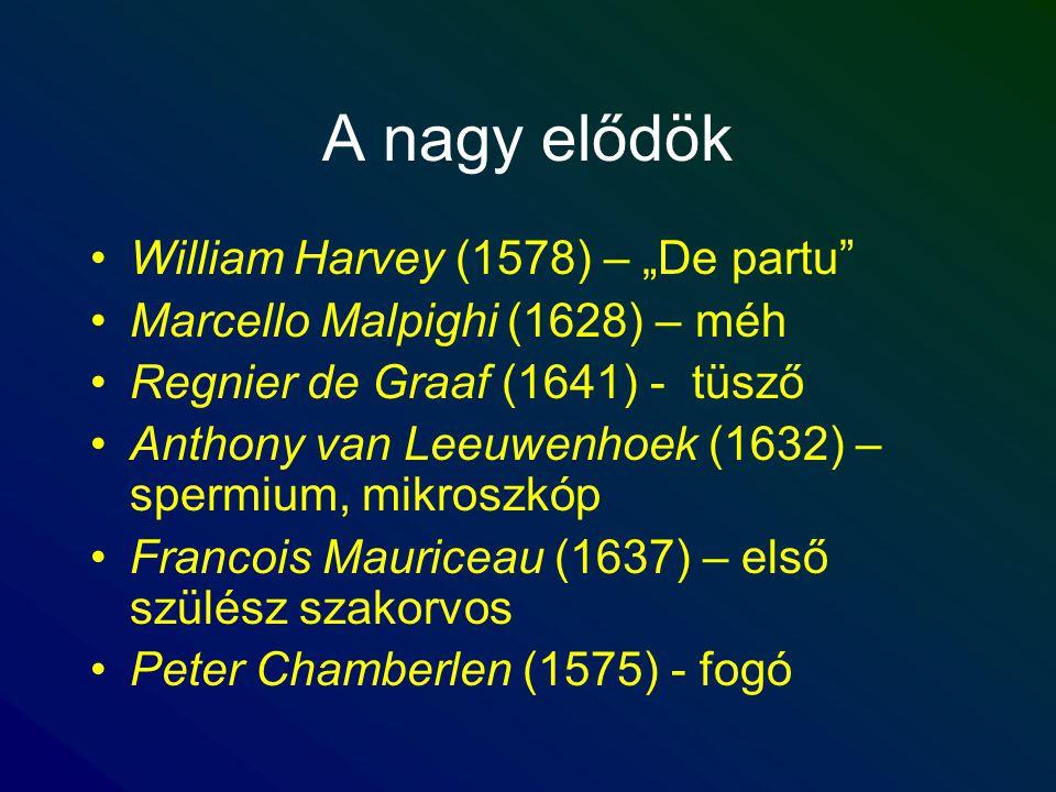 """A nagy elődök William Harvey (1578) – """"De partu"""" Marcello Malpighi (1628) – méh Regnier de Graaf (1641) - tüsző Anthony van Leeuwenhoek (1632) – sperm"""