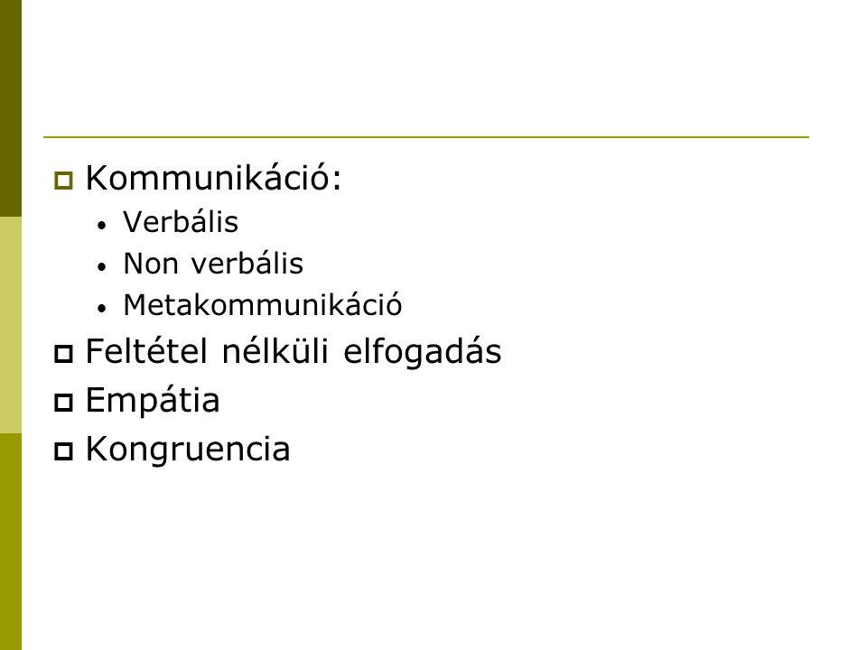  Kommunikáció: Verbális Non verbális Metakommunikáció  Feltétel nélküli elfogadás  Empátia  Kongruencia