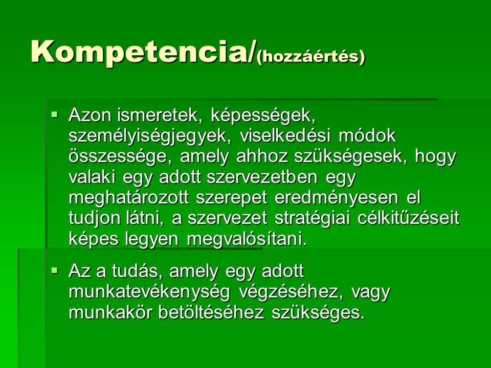 Kompetencia/ (hozzáértés)  Azon ismeretek, képességek, személyiségjegyek, viselkedési módok összessége, amely ahhoz szükségesek, hogy valaki egy adott szervezetben egy meghatározott szerepet eredményesen el tudjon látni, a szervezet stratégiai célkitűzéseit képes legyen megvalósítani.