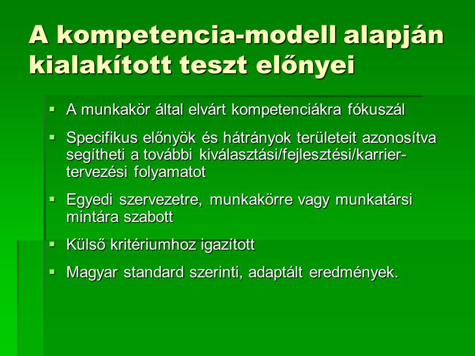 A kompetencia-modell alapján kialakított teszt előnyei  A munkakör által elvárt kompetenciákra fókuszál  Specifikus előnyök és hátrányok területeit azonosítva segítheti a további kiválasztási/fejlesztési/karrier- tervezési folyamatot  Egyedi szervezetre, munkakörre vagy munkatársi mintára szabott  Külső kritériumhoz igazított  Magyar standard szerinti, adaptált eredmények.