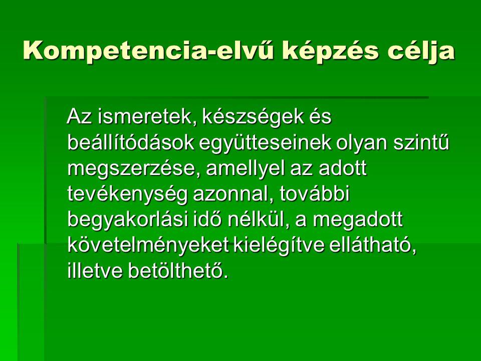 Kompetencia-elvű képzés célja Az ismeretek, készségek és beállítódások együtteseinek olyan szintű megszerzése, amellyel az adott tevékenység azonnal,