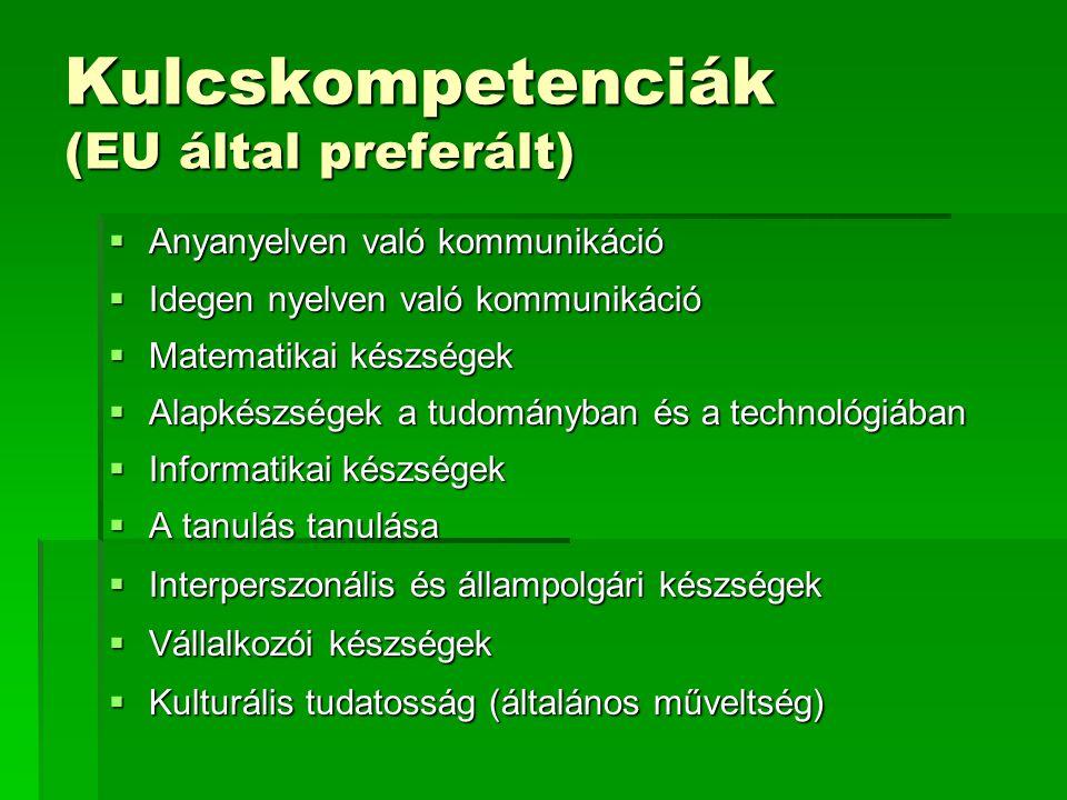 Kulcskompetenciák (EU által preferált)  Anyanyelven való kommunikáció  Idegen nyelven való kommunikáció  Matematikai készségek  Alapkészségek a tudományban és a technológiában  Informatikai készségek  A tanulás tanulása  Interperszonális és állampolgári készségek  Vállalkozói készségek  Kulturális tudatosság (általános műveltség)
