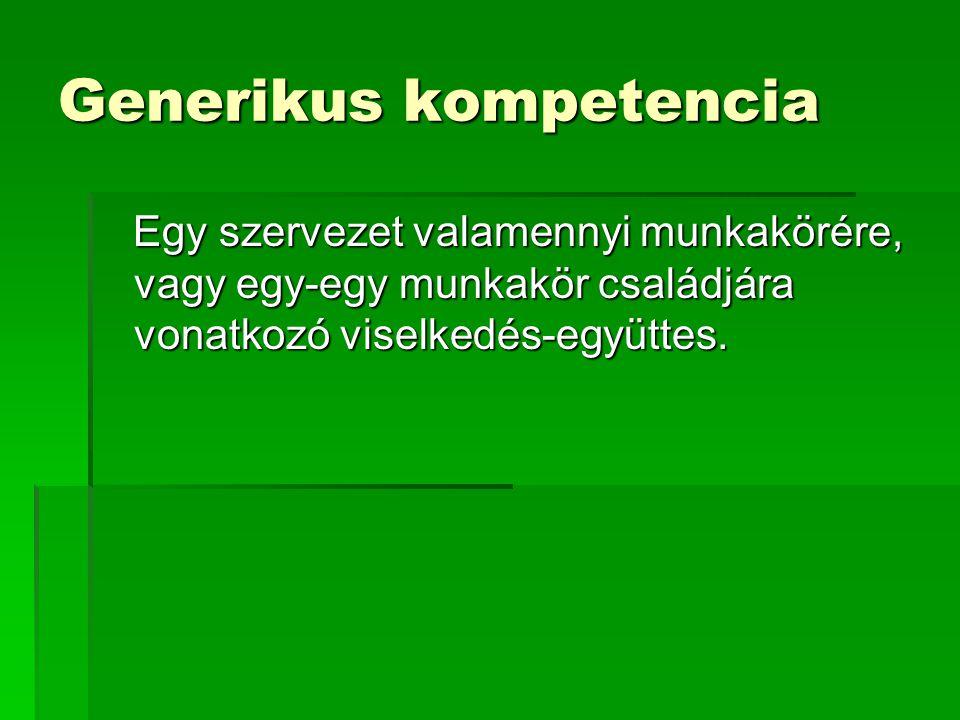 Generikus kompetencia Egy szervezet valamennyi munkakörére, vagy egy-egy munkakör családjára vonatkozó viselkedés-együttes. Egy szervezet valamennyi m