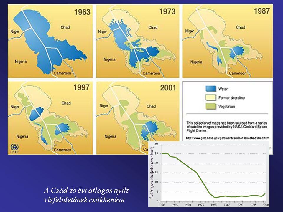 A Csád-tó évi átlagos nyílt vízfelületének csökkenése