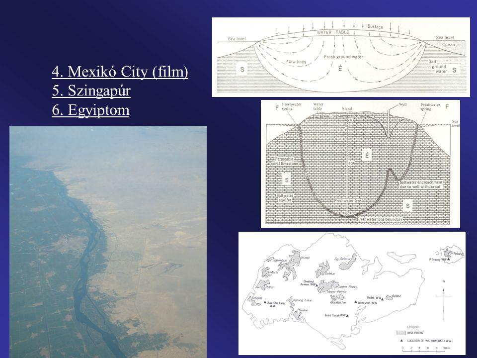4. Mexikó City (film) 5. Szingapúr 6. Egyiptom