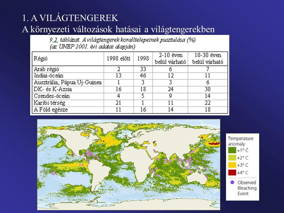 1. A VILÁGTENGEREK A környezeti változások hatásai a világtengerekben
