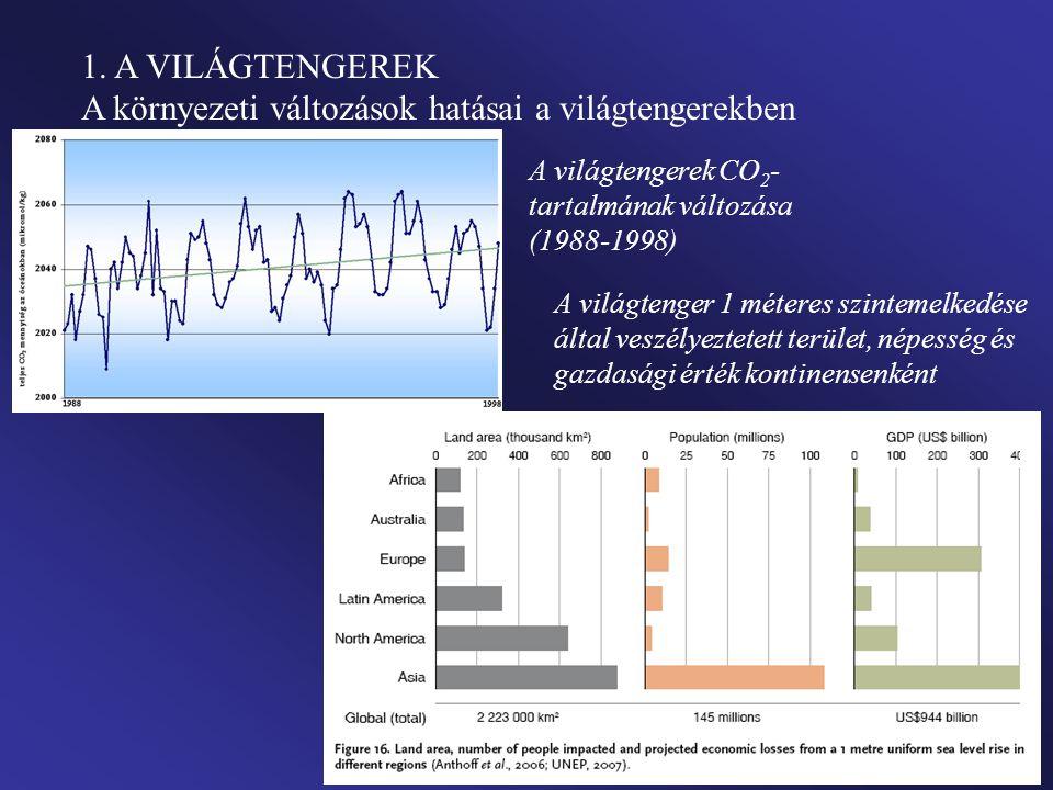 1. A VILÁGTENGEREK A környezeti változások hatásai a világtengerekben A világtengerek CO 2 - tartalmának változása (1988-1998) A világtenger 1 méteres