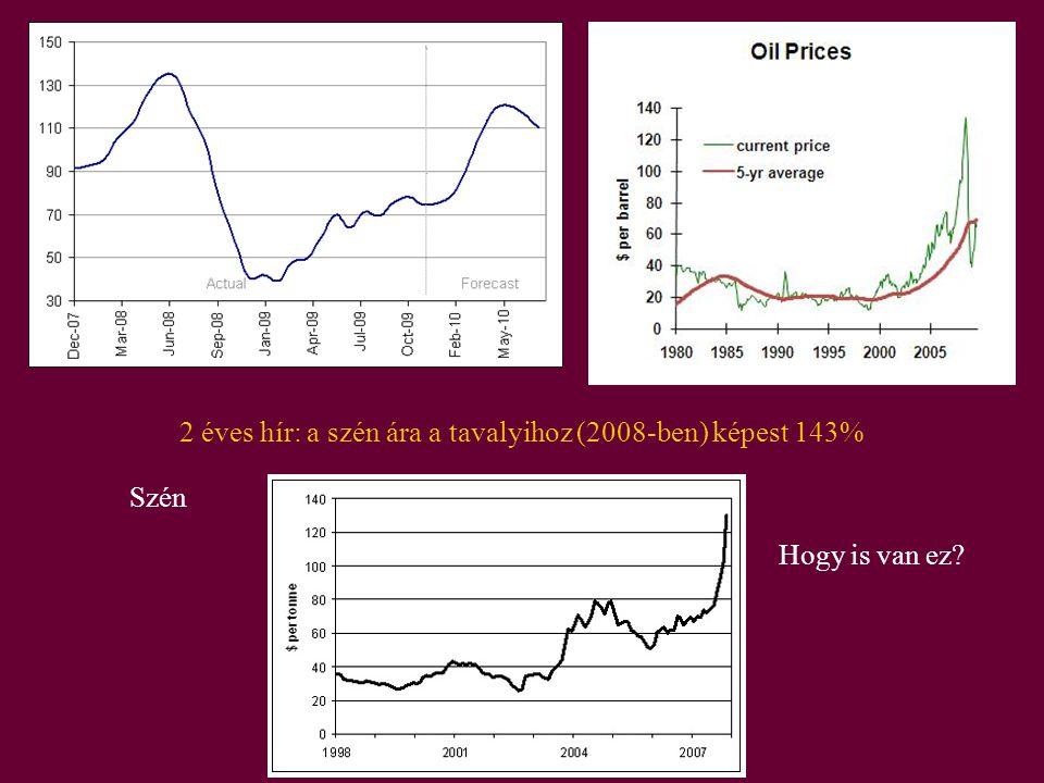Szén 2 éves hír: a szén ára a tavalyihoz (2008-ben) képest 143% Hogy is van ez?