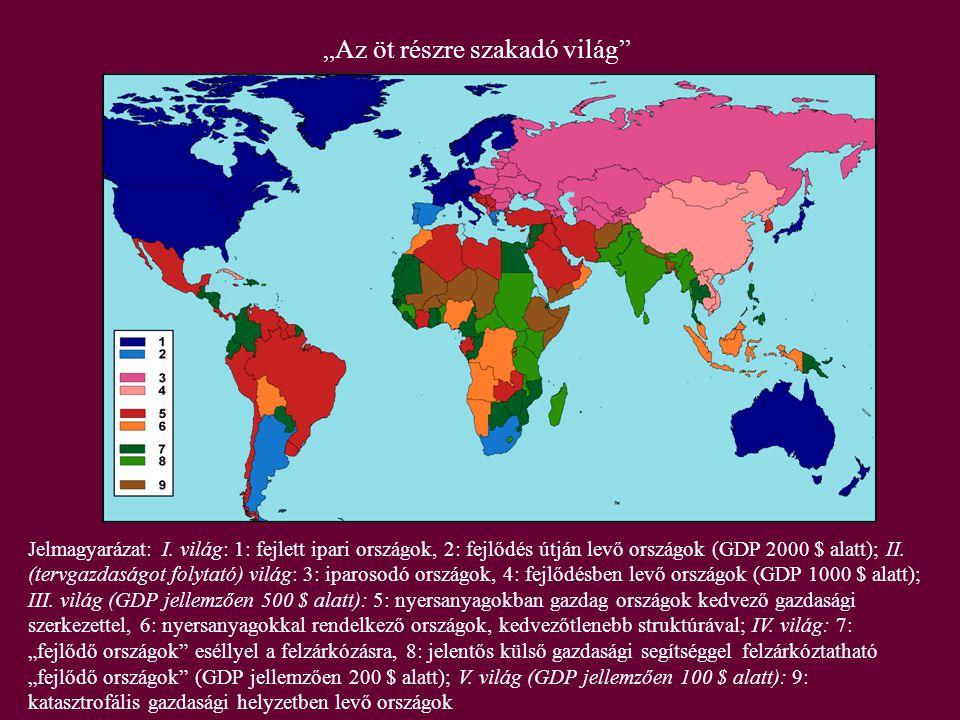 Jelmagyarázat: I. világ: 1: fejlett ipari országok, 2: fejlődés útján levő országok (GDP 2000 $ alatt); II. (tervgazdaságot folytató) világ: 3: iparos