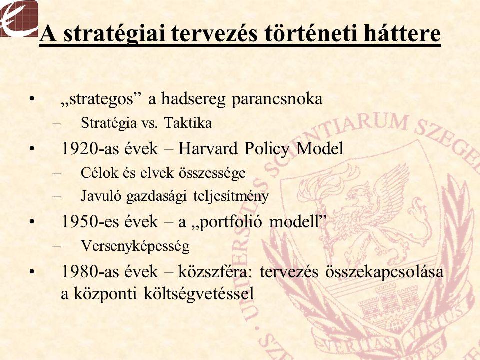 A stratégia tervezés történeti háttere Chief Financial Officers Act – 1990 –Teljesítmény mérés –Beszámoló előkészítés és előterjesztés –Belső hatások Government performance and Results Act – 1993 –Kiterjesztés: kormányzati szervek –Külső hatások