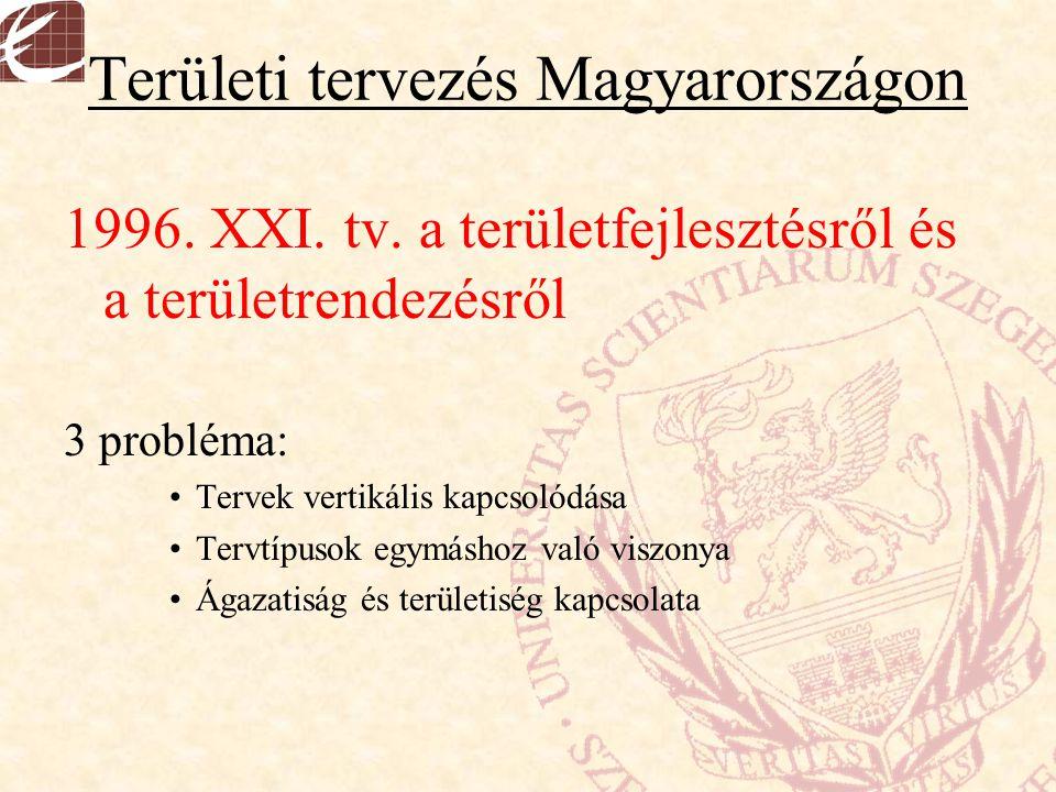 Területi tervezés Magyarországon 1996. XXI. tv. a területfejlesztésről és a területrendezésről 3 probléma: Tervek vertikális kapcsolódása Tervtípusok