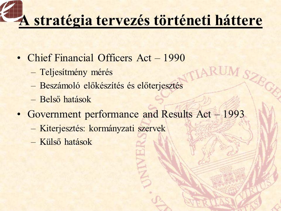 A stratégia tervezés történeti háttere Chief Financial Officers Act – 1990 –Teljesítmény mérés –Beszámoló előkészítés és előterjesztés –Belső hatások