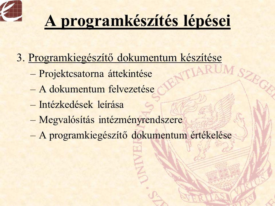A programkészítés lépései 3. Programkiegészítő dokumentum készítése –Projektcsatorna áttekintése –A dokumentum felvezetése –Intézkedések leírása –Megv