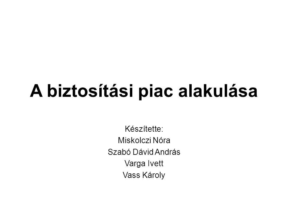 A biztosítási piac alakulása Készítette: Miskolczi Nóra Szabó Dávid András Varga Ivett Vass Károly