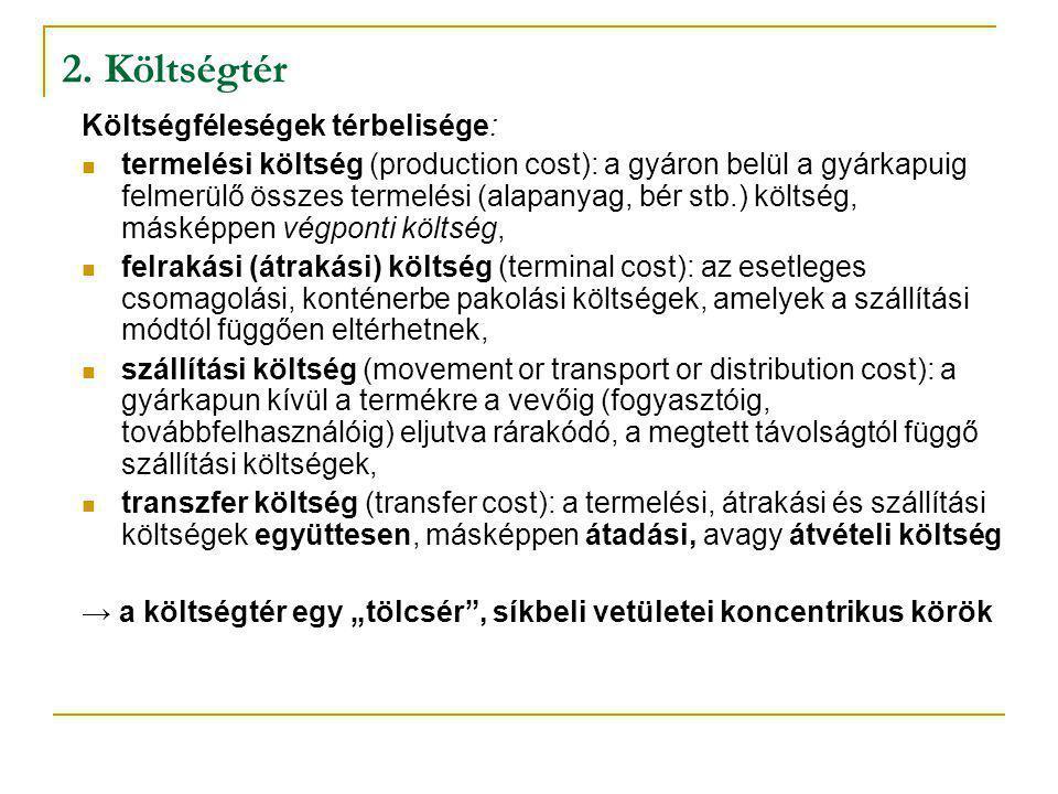 2. Költségtér Költségféleségek térbelisége: termelési költség (production cost): a gyáron belül a gyárkapuig felmerülő összes termelési (alapanyag, bé