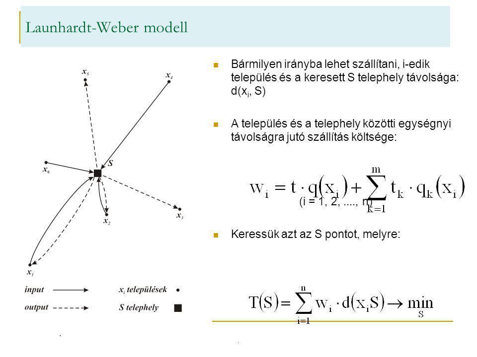 Launhardt-Weber modell Bármilyen irányba lehet szállítani, i-edik település és a keresett S telephely távolsága: d(x i, S) A település és a telephely közötti egységnyi távolságra jutó szállítás költsége: (i = 1, 2,...., n) Keressük azt az S pontot, melyre:..