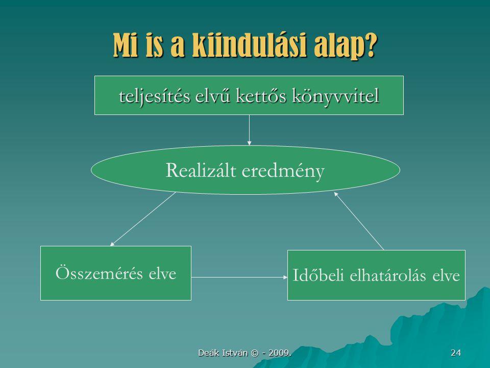 Deák István © - 2009.24 Mi is a kiindulási alap.