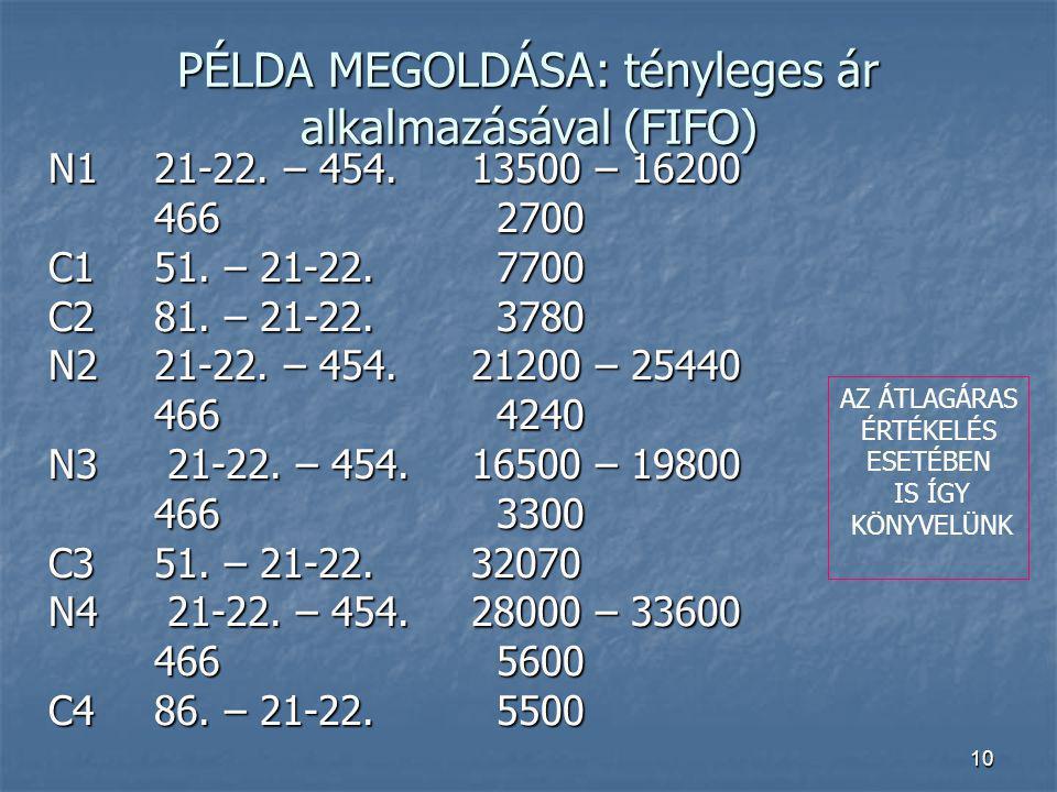 10 PÉLDA MEGOLDÁSA: tényleges ár alkalmazásával (FIFO) N121-22. – 454.13500 – 16200 466 2700 C151. – 21-22. 7700 C281. – 21-22. 3780 N221-22. – 454.21