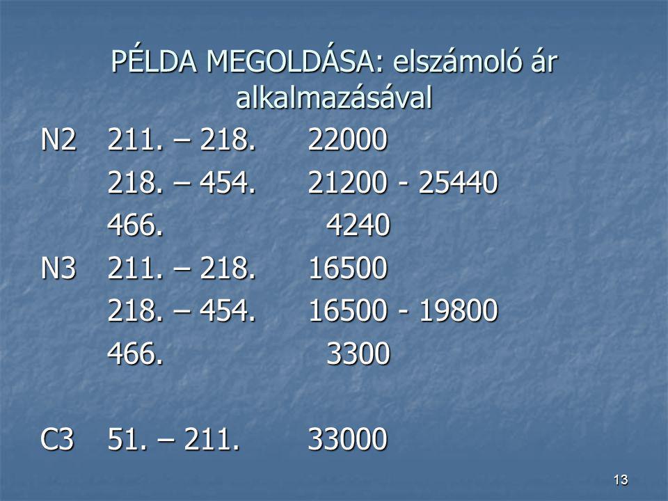 13 PÉLDA MEGOLDÁSA: elszámoló ár alkalmazásával N2211. – 218.22000 218. – 454.21200 - 25440 466. 4240 N3211. – 218.16500 218. – 454.16500 - 19800 466.