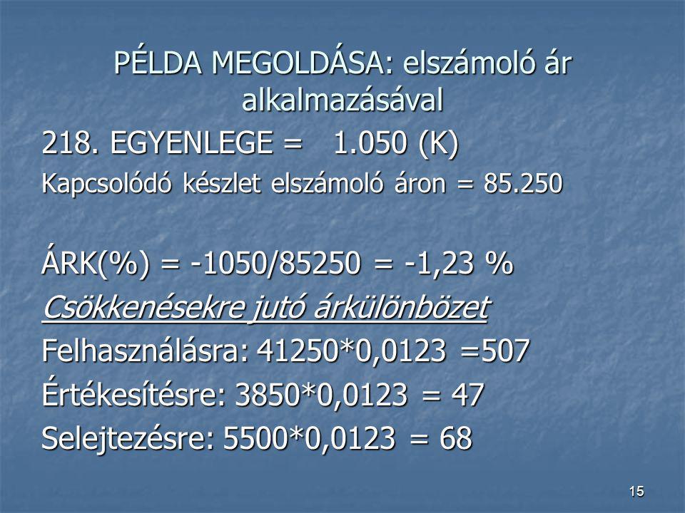 15 PÉLDA MEGOLDÁSA: elszámoló ár alkalmazásával 218. EGYENLEGE = 1.050 (K) Kapcsolódó készlet elszámoló áron = 85.250 ÁRK(%) = -1050/85250 = -1,23 % C