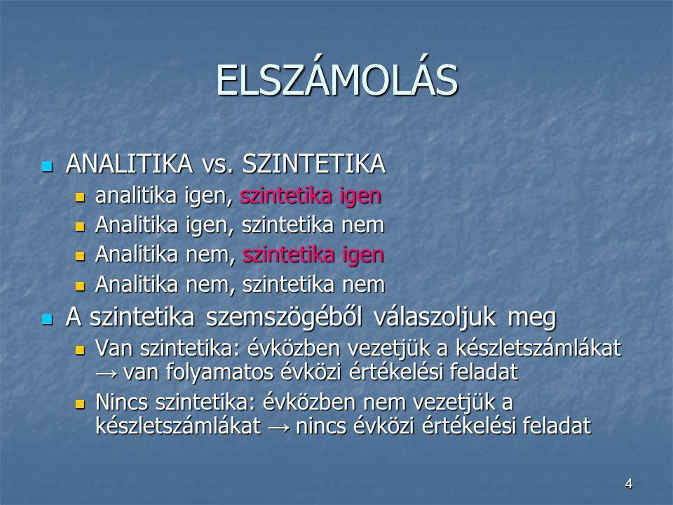 15 PÉLDA MEGOLDÁSA: elszámoló ár alkalmazásával 218.