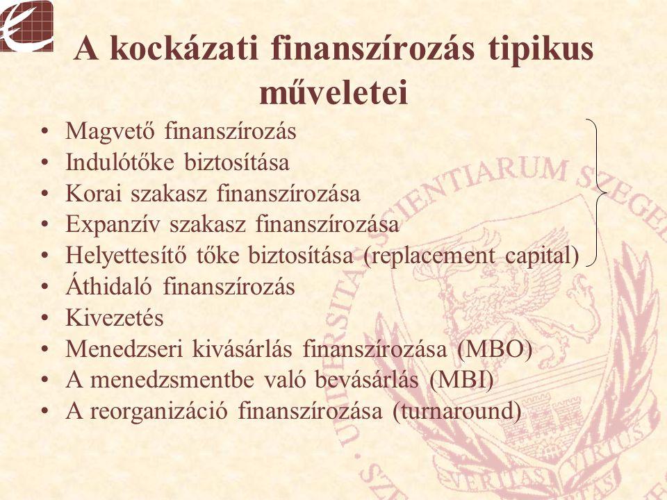 A kockázati finanszírozás tipikus műveletei Magvető finanszírozás Indulótőke biztosítása Korai szakasz finanszírozása Expanzív szakasz finanszírozása Helyettesítő tőke biztosítása (replacement capital) Áthidaló finanszírozás Kivezetés Menedzseri kivásárlás finanszírozása (MBO) A menedzsmentbe való bevásárlás (MBI) A reorganizáció finanszírozása (turnaround)
