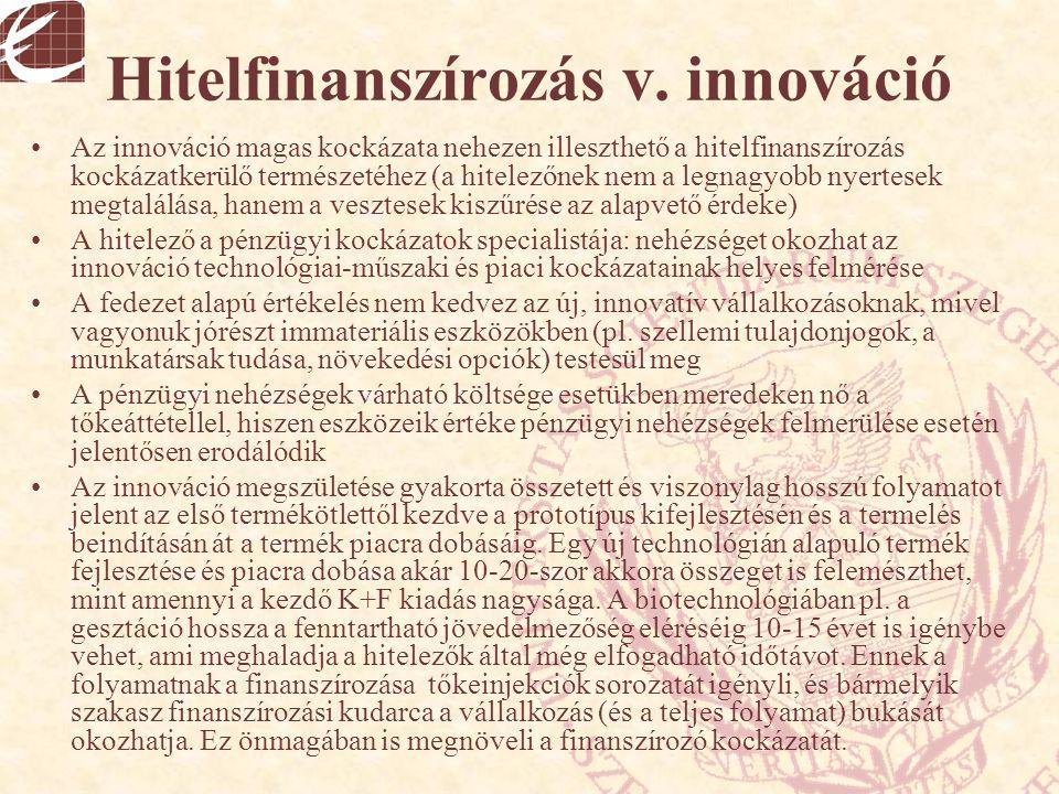 Hitelfinanszírozás v.