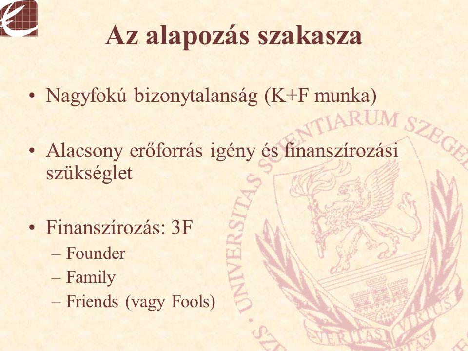 Az alapozás szakasza Nagyfokú bizonytalanság (K+F munka) Alacsony erőforrás igény és finanszírozási szükséglet Finanszírozás: 3F –Founder –Family –Friends (vagy Fools)