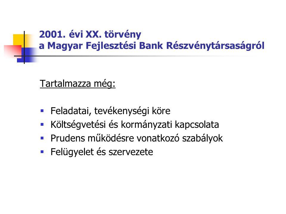 2001. évi XX. törvény a Magyar Fejlesztési Bank Részvénytársaságról Tartalmazza még:  Feladatai, tevékenységi köre  Költségvetési és kormányzati kap
