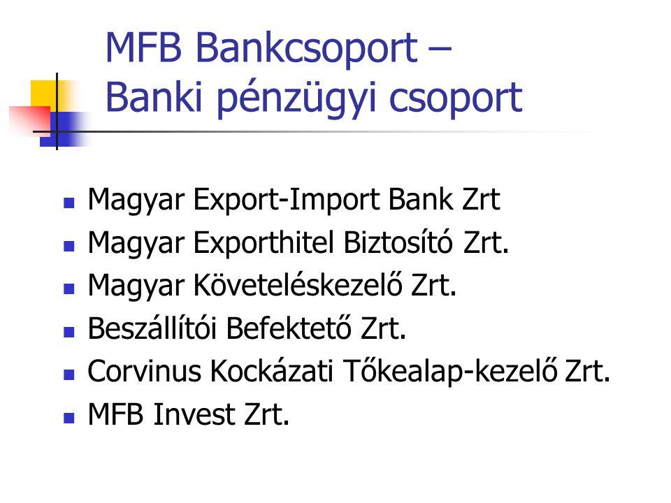 Magyar Export-Import Bank Zrt Magyar Exporthitel Biztosító Zrt. Magyar Követeléskezelő Zrt. Beszállítói Befektető Zrt. Corvinus Kockázati Tőkealap-kez