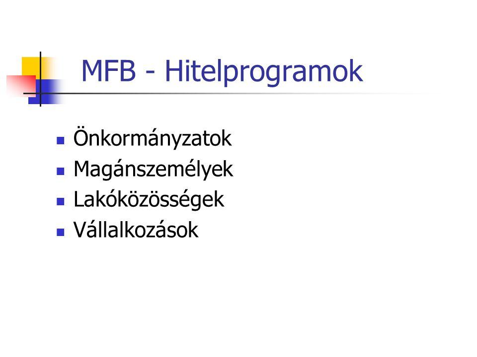 MFB - Hitelprogramok Önkormányzatok Magánszemélyek Lakóközösségek Vállalkozások