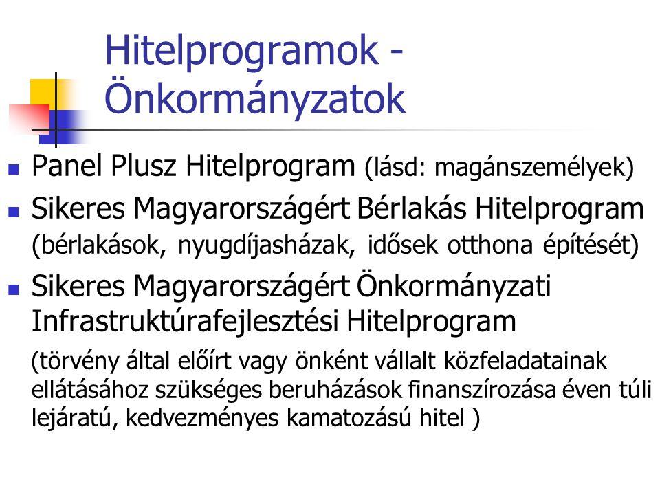 Hitelprogramok - Önkormányzatok Panel Plusz Hitelprogram (lásd: magánszemélyek) Sikeres Magyarországért Bérlakás Hitelprogram (bérlakások, nyugdíjashá