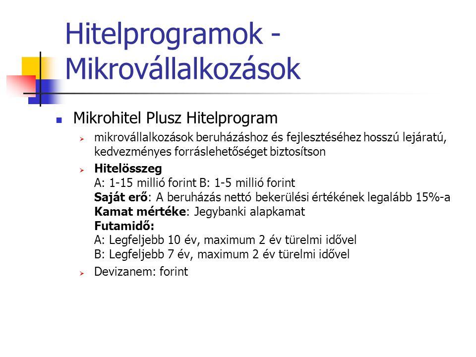 Hitelprogramok - Mikrovállalkozások Mikrohitel Plusz Hitelprogram  mikrovállalkozások beruházáshoz és fejlesztéséhez hosszú lejáratú, kedvezményes fo